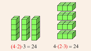 associative property of multiplication lessons tes teach