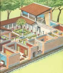 Roman Bath House Floor Plan by Roman House