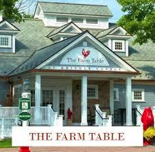 The Farm Table Bernardston Ma Kringle Candle Company