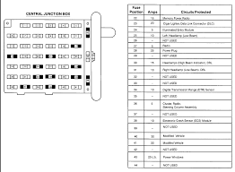 2007 Ford E150 Schematic For The Fuse Box On A 1999 Ford Econoline E150 Van