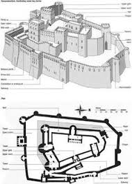 Medieval Floor Plans An Entire Blog Devoted To Different Castle Layouts And Why Castles