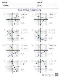 7 best algebra i for arianna images on pinterest secondary