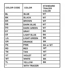wiring diagram color code abbreviations wiring diagram
