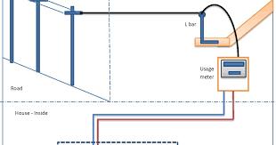 senasum u0027s blog house wiring diagram sri lanka