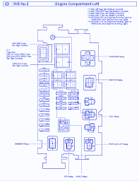 tacoma lexus engine toyota tacoma 2009 engine fuse box block circuit breaker diagram