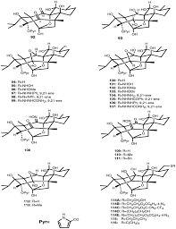 the pharmacology of ryanodine and related compounds
