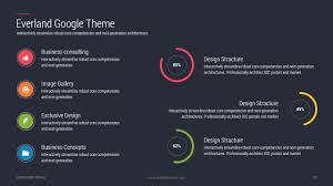 cool themes for google slides everland business google slide theme by simplesmart graphicriver