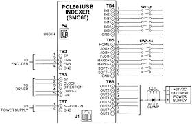 plc wiring diagram guide diagram wiring diagrams for diy car repairs