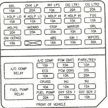 1999 cadillac deville fuse box cadillac wiring diagrams for diy