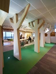 interface design spaceoffice design the right environment for