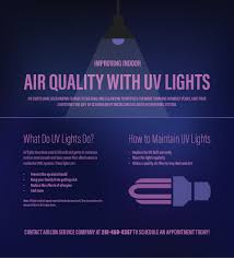 uv light in hvac effectiveness improving indoor air quality with uv lights