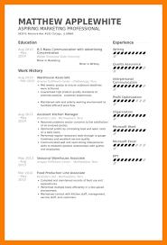 free warehouse resume templates best 20 resume templates free