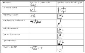 proximity switch wiring diagram symbol wiring wiring diagram