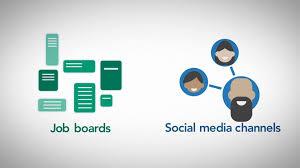 Careerbuilder Resume Database Job Posting Distribution Software Careerbuilder For Employers