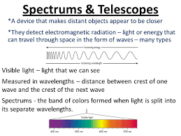 New York how do electromagnetic waves travel images Spectrums telescopes a device that makes distant objects appear jpg