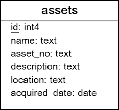 Alter Table Change Column Name Postgresql Change Column Type Step By Step Exles