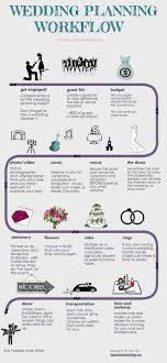 how to start planning a wedding best things to plan a wedding 17 best ideas about wedding planning
