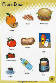 food and drinks picture vocabulary