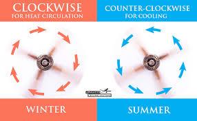 which way should a ceiling fan turn in the summer collection of solutions which way should a ceiling fan turn