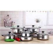 Pots And Pans For Induction Cooktop Induction Cooking Pans