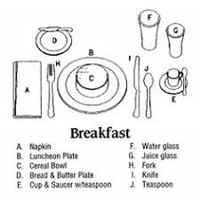 how do you set a table properly breakfast lunch and dinner table settings illustrations and photos