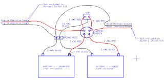 pontoon boat wiring diagram saleexpert me