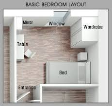 The  Best Feng Shui Bedroom Layout Ideas On Pinterest Feng - Feng shui furniture in bedroom