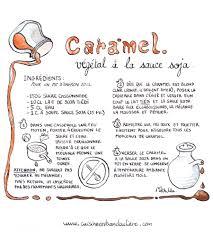 les blogs de cuisine cuisine attention recette ã croquer cuisine en bandouliã re cuisine