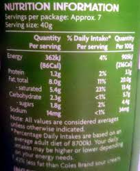 light sour cream nutrition light sour cream coles 300g