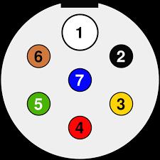 7 wire trailer harness diagram for trailerplug gif wiring in pin