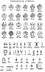 tube radio schematic symbols turn that damn thing off vacuum
