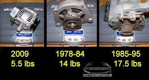 porsche 928 alternator product lightweight alternator kit rennlist porsche