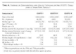 bureau des hypoth ues draguignan a comparison of reteplase with alteplase for acute myocardial