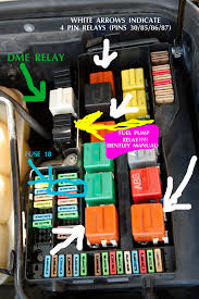 bmw e36 fuse box bmw wiring diagrams for diy car repairs