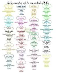 10 Essentials For A Kid by 66 Best Oils For Babies Images On Living Essentials