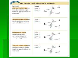 Same Side Interior Definition 3 3 Parallel Lines U0026 Angles Unit 3 Geometry English Casbarro
