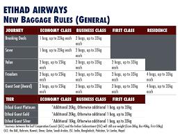 etihad airways streamlines fares and mileage earn rates