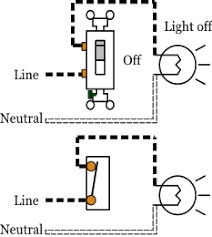 electrical switches electrical 101