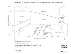 court dimensions u2013 munster squash