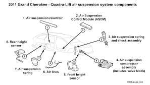 jeep grand cherokee wk2 quadra lift air suspension system