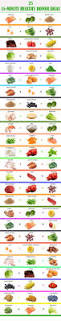 42 best food clean eating images on pinterest health healthy
