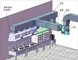 extraction cuisine professionnelle capuche avec haut dépoussiéreur électrostatique pour cuisine