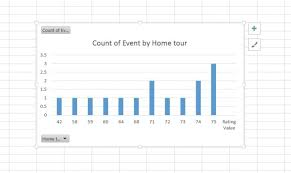 create a table chart free how to create a pivot chart without a pivot table in excel 2013