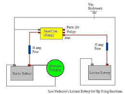 leisure battery charging system using smartcom archive vw t4
