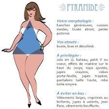 quelle robe de mariã e pour quelle morphologie les 25 meilleures idées de la catégorie robe femme ronde sur