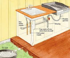 outdoor kitchen sinks ideas how to install outdoor kitchen plumbing better homes gardens