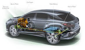 lexus roadside assistance toronto hybrids northwest lexus