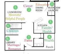 Bed Placement In Bedroom Wonderful Fengshui For Bedroom In House Remodel Ideas With 1000