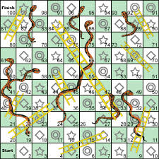 printable question dice free printable snakes and ladders template