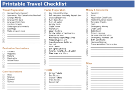 travel check images Printable travel packing check list travel tips and tourist info png